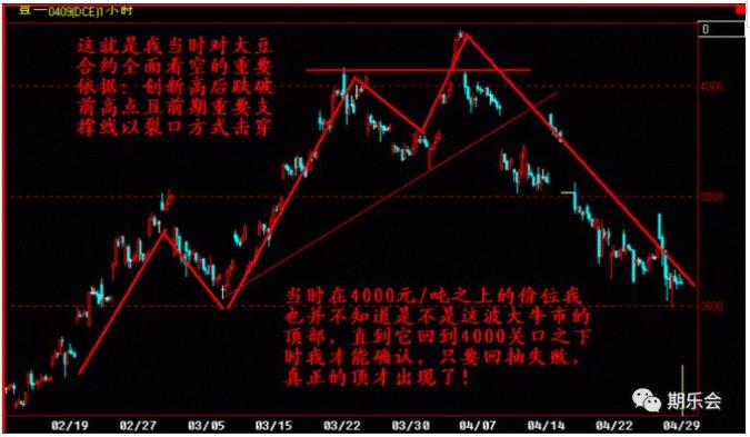 20余年穿越牛熊,立足于实际的趋势交易系统(附图解) - CTA - 期货期权